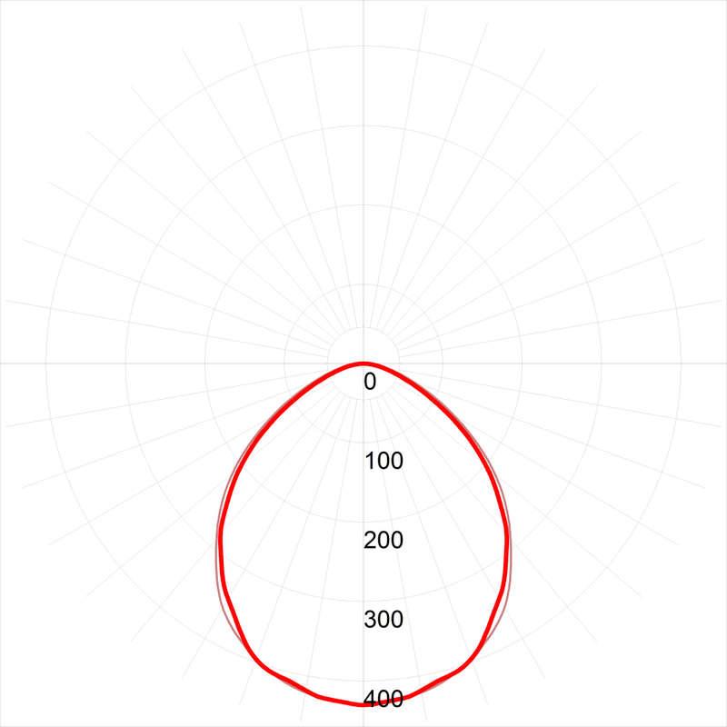 alkonspb-1277446_0