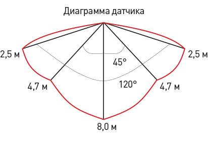 alkonspb-525665_0